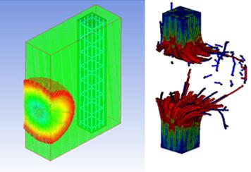 Internal Blast Load Simulation using ALE Method