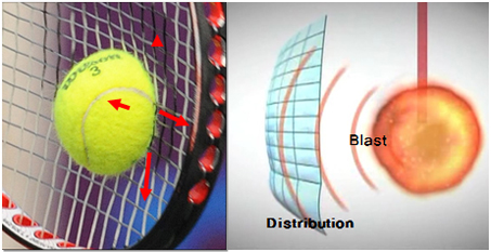 Blast Mitigating Cable Net System